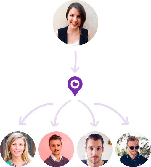 The new way of managinf the project