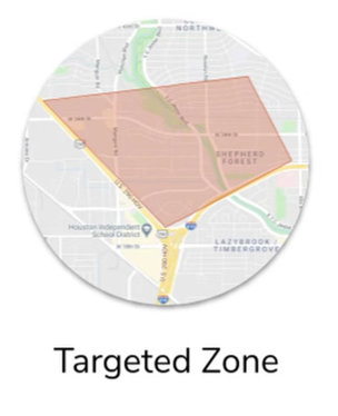 Targeted zone