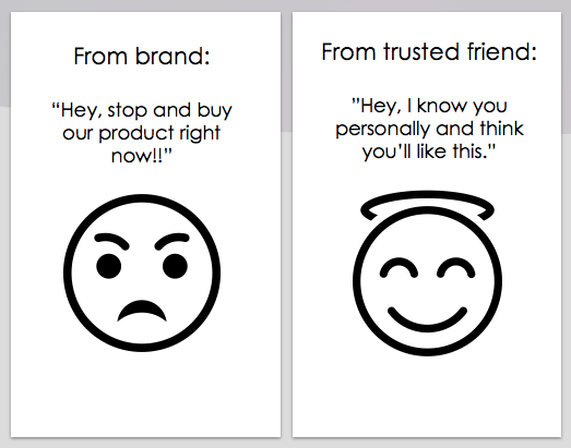Comparison of brand promotion vs friend promotion